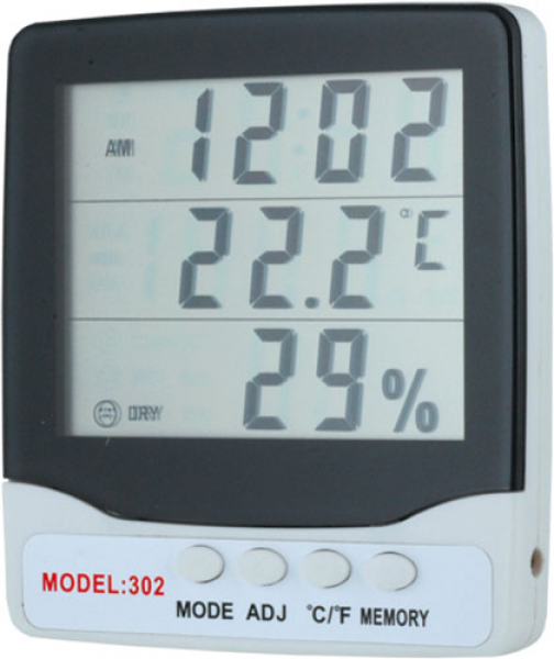 Meter type thermo-hygrometer