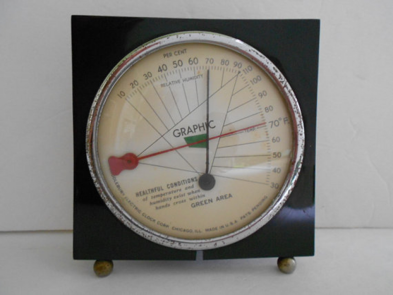 ... Clock Co GRAPHIC Relative Humidity and Temperature Indicator