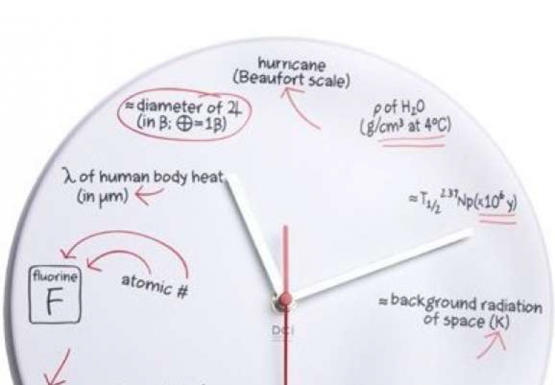 Math Geek Timepieces : Science Quiz Wall Clock